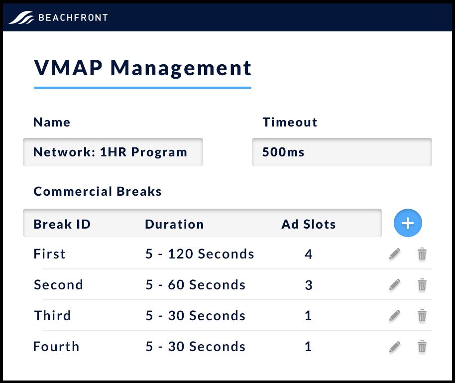 VMAP Management