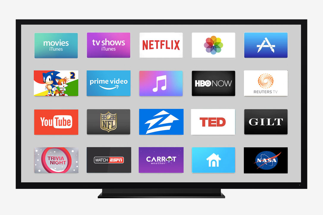 Best-Apple-TV-Apps-1087x725